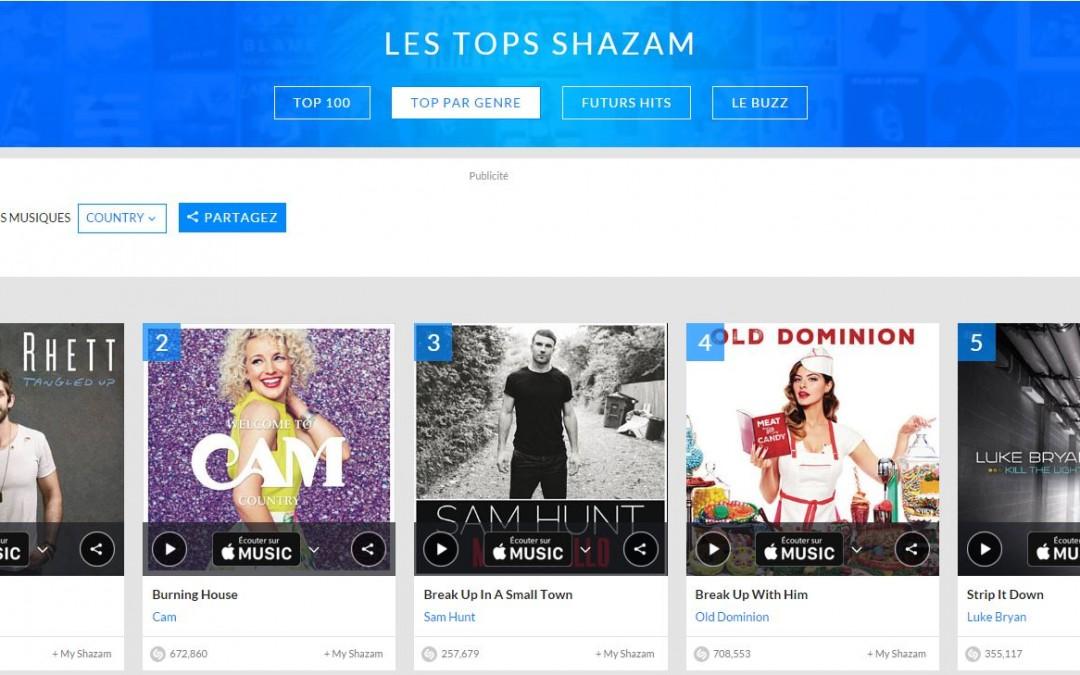 Shazam, à la recherche de la musique perdue